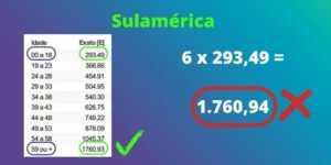 Exemplos práticos de valores de um Plano de Saúde da SulAmérica por faixa etária